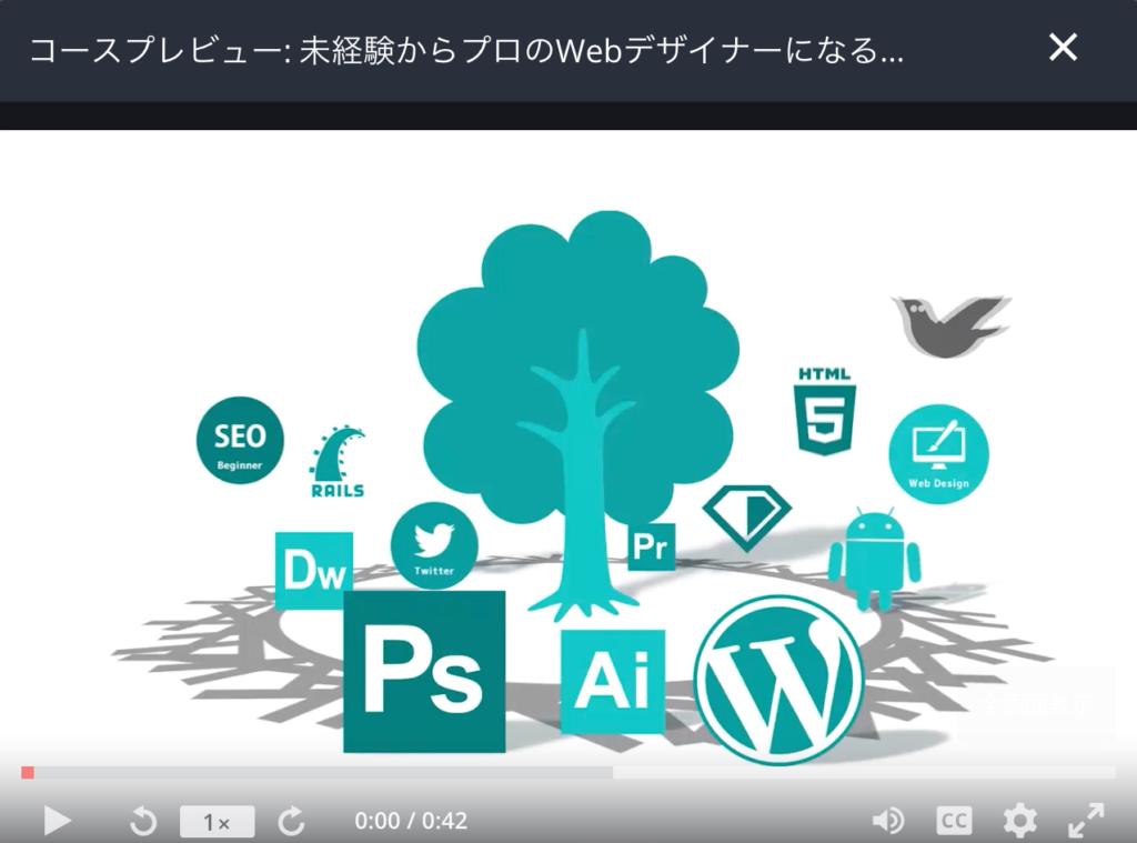 未経験からプロのWebデザイナーになる!_400レッスン以上の完全マスターコース___Udemy